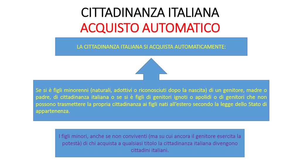 acquisto cittadinanza italiana per matrimonio