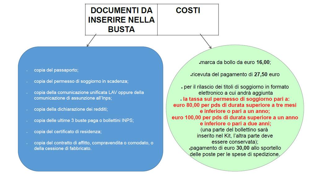 PERMESSO DI SOGGIORNO PER LAVORO SUBORDINATO | Benvenuti a ...